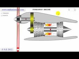 Turboprop Engine - YouTube