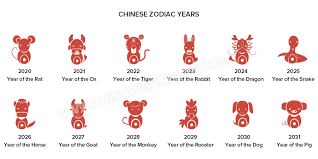 Here list all you need to know about chinese lunar new year, how chinese people celebrate the new year, new year calendar, food, decorations, greetings, feng shui and more. Chinese New Year 2021 Year Of Ox Lunar New Year Date Spring Festival Traditions