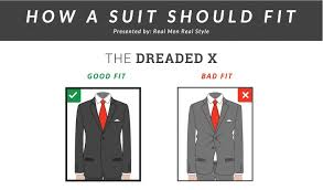 How A Suit Should Fit Quick Fitting Guide To Look Great In