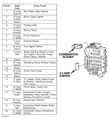 wiring diagram for 1995 jeep grand cherokee data wiring diagram today 1995 jeep laredo fuse box wiring diagrams schematic jeep cherokee stereo wiring diagram wiring diagram for 1995 jeep grand cherokee