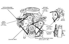 01 dodge ram 1500 engine diagram motorcycle schematic 01 dodge ram 1500 engine diagram