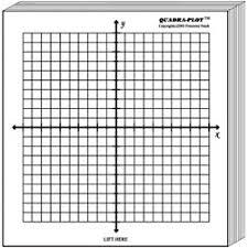 Small Sticky Graph Paper Pads Algebra