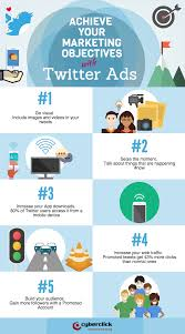 how to use twitter ads to achieve your marketing objectives achieve your marketing objectives twitter ads png