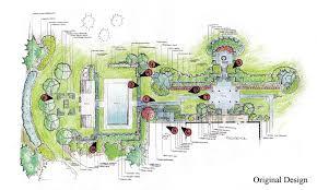 Small Picture Design English Garden Design Plans Inspiring Garden and