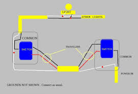 wiring diagram for lutron 3 way dimmer switch the wiring diagram lutron dimmer 3 way switch wiring diagram nilza wiring diagram