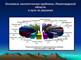 Презентация на тему Основные экологические проблемы  33 Основные экологические проблемы Ленинградской области и пути их решения