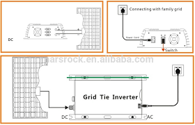 wiring diagram 24v solar panels wiring image whole 1000w 20 40vdc grid tie micro inverter for 24v 48 cells on wiring diagram 24v