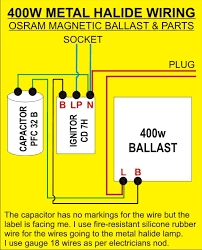 wiring diagram for metal halide ballast the wiring diagram 1000 watt metal halide ballast wiring diagram nodasystech wiring diagram