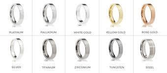 Wedding Ring Chart Engagement Ring Metal Chart Monty Adams Jewellery