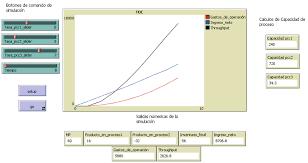 Diagrama De Flujos Y Niveles Figure 4 Stock And Flows Chart
