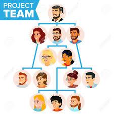 Organization Chart Vector Project Team Organization Chart Vector Employee Group Organization