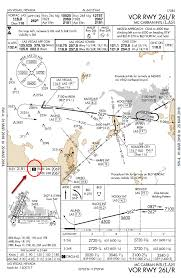 Ils Approach Chart Explained