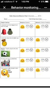 Charts non-compliant amp; Y Behavior Child Classroom Checklists Chart Behaviour Chart