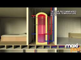 thermal store suppliers manufacturers uk copper industries maxipod solar