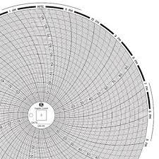 Circular Chart Paper Graphic Controls 00010041 Circular Chart American Meter Barton 24 Hour