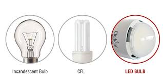 Led Light Bulbs Buying Guide How To Choose The Right Lamp