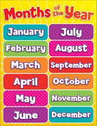 Teachers Friend Scholastic Tf2502 Months Of The Year Chart