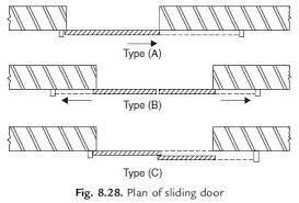 sliding doors plan. Beautiful Doors How To Draw Sliding Doors In Floor Plan Inspirational Worthy Door  Wow Home With R