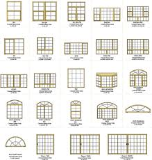 Window Style new product window styles and names - surripui