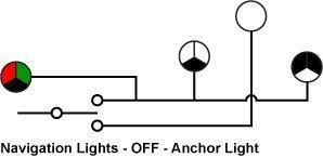 wiring common switching applications Anchor Light Wiring Diagram navigation lights (independent bulb) spdt on off on wiring diagram navigation anchor light