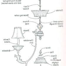 wiring chandeliers sceneonetv co Rewiring a Chandelier Diagram at Chandelier Wiring Diagram
