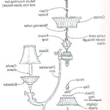 a chandelier wiring diagram wiring library source wiring chandeliers