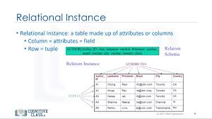 Relational Model Concepts Databases And Sql For Data Science By Ibm 11