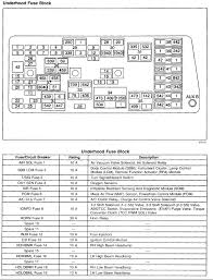 buick lesabre fuse box diagram wiring diagrams online