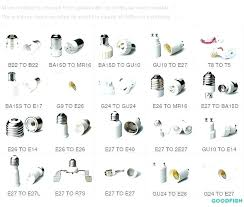 Types of lighting fixtures Ambient Lighting Types Of Lighting Fixtures Type Of Lighting Fixtures Types For Film Light Bulb Fixture Covers Home Types Of Lighting Fixtures Velvetinkco Types Of Lighting Fixtures Types Of Ceiling Lighting Type Of