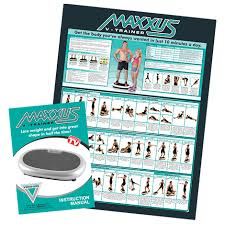 Power Plate Wall Chart Maxxus V Trainer