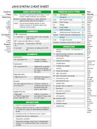 java data structures cheat sheet java cheat sheet java syntax cheat sheet learn java in 1 hour