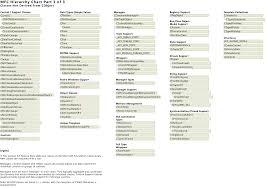 Net Framework Hierarchy Chart Hierarchy Chart Microsoft Docs