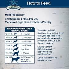 Blue Buffalo Wilderness Chicken Recipe Grain Free Dry Dog Food 4 5 Lb Bag