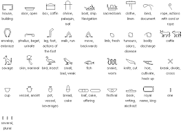 ancient egyptian scripts hieroglyphs