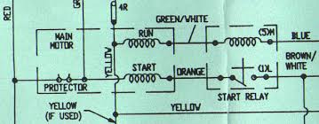 general electric dishwasher wiring diagram images kenmore washing machine motor wiring diagram washing machine motor