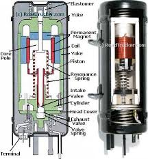 compare engel v fridge zer technical information detailed diagram of the engel 12 volt fridge zer swing compressor