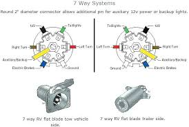 2012 ford f150 trailer plug wiring diagram for lights from truck f plug and play trailer wiring harness ford f150 trailer plug wiring diagram wire harness as well f 150 diagr ford f150 trailer plug wiring