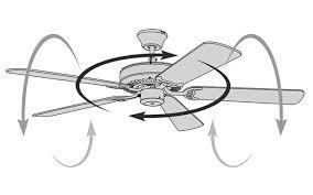 ceiling fan direction for winter