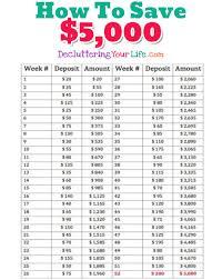 52 Week Money Savings Chart Money Saving Challenge Ideas Even If Living Paycheck To