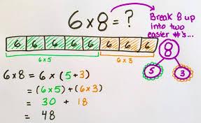 Grade Distributive Propertyets Google Search Homework ...