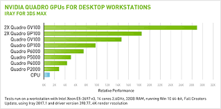 Autodesk 3ds Max 2014 And Quadro Graphics Cards Nvidia