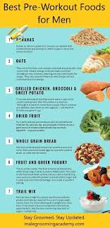 Diet Food Chart For Weight Gain How Should I Eat Soy Bean To Gain Weight Quora