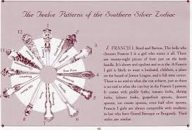 Silver Plate Pattern Chart The 12 Patterns Of The Southern Silver Zodiac The Glam Pad