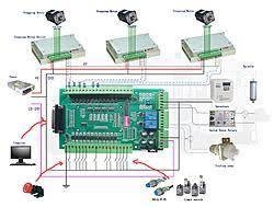 nc studio wiring diagram nc image wiring diagram ncstudio help needed page 2 on nc studio wiring diagram