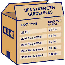 Box Guide Uline