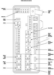 2002 dodge caravan fuse box ( simple electronic circuits ) \u2022  1997 dodge ram 1500 trailer wiring diagram save 2002 dodge grand rh wheathill co 2004 dodge caravan fuse box 2002 dodge caravan fuse box locations