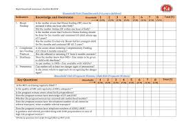 Household Checklist Mohfw Household Assessment Checklist