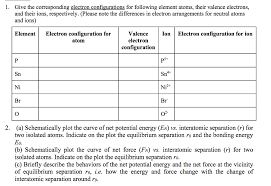 Solved Give The Corresponding Electron Configurations For