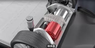 electric car motor. Rare-earth Metals In Magnets For Electric-car Motors: What You Need To Know Electric Car Motor R