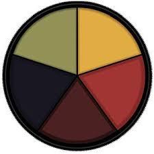 mehron makeup 5 color bruise wheel